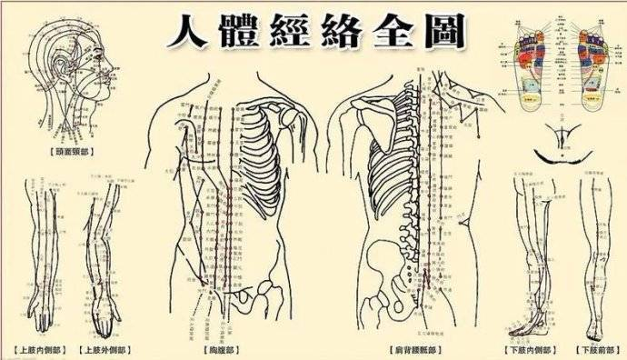 """骨盆,腰椎、胸椎、颈椎、长短腿等""""一键""""矫正——经络EMC健康管理轻松解决人体病根源"""