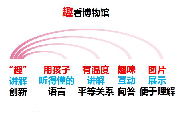 http://www.huodongxing.com/file/20150526/7371971778617/963304695835035.jpg