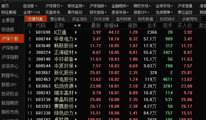 (股票期货)邵立胜:让您久等的交易丛林中最佳捕食策略
