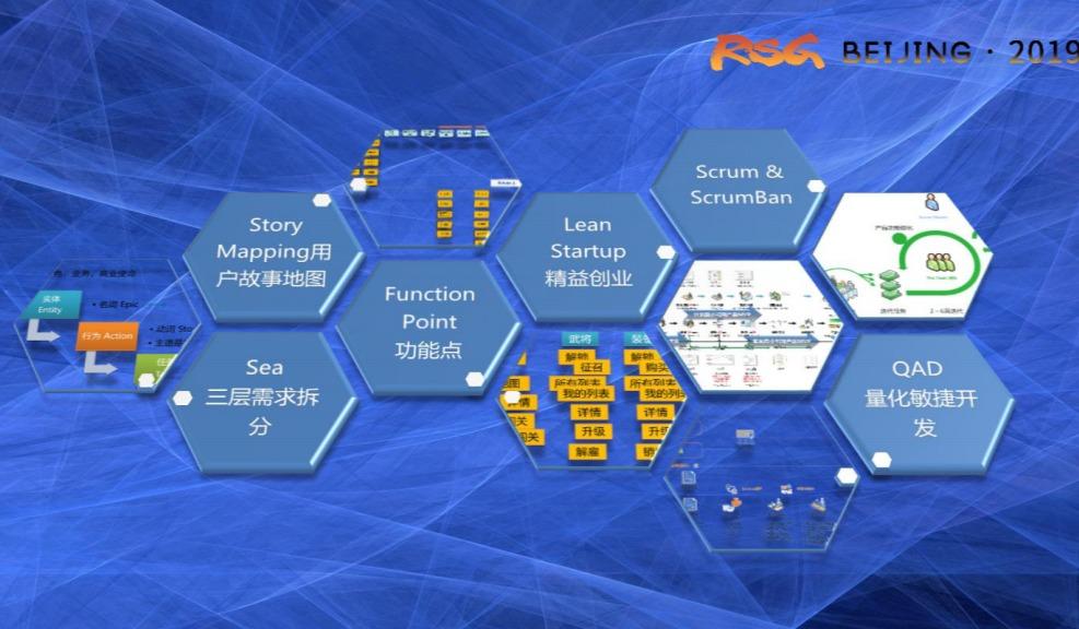 Agile1001敏捷社区9月活动:QAD量化敏捷开发与SEAi需求分析法